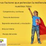 Cinco factores que potencian la resiliencia en los hijos